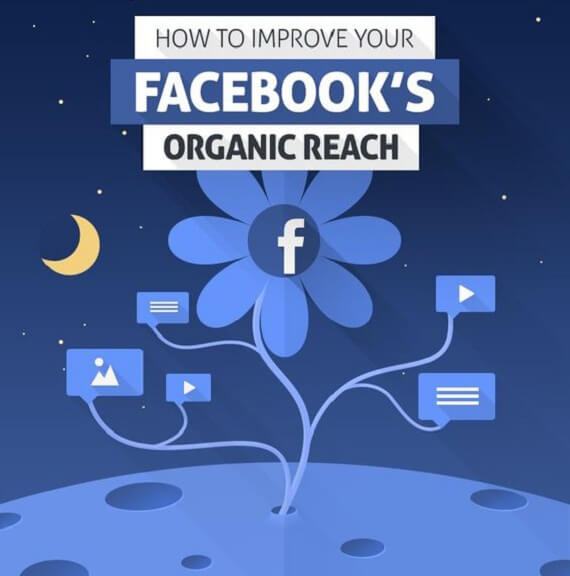 Top secrets to get more likes to your Facebook post