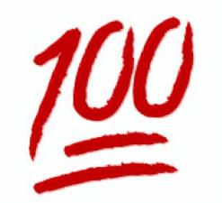 100 emoji snapchat
