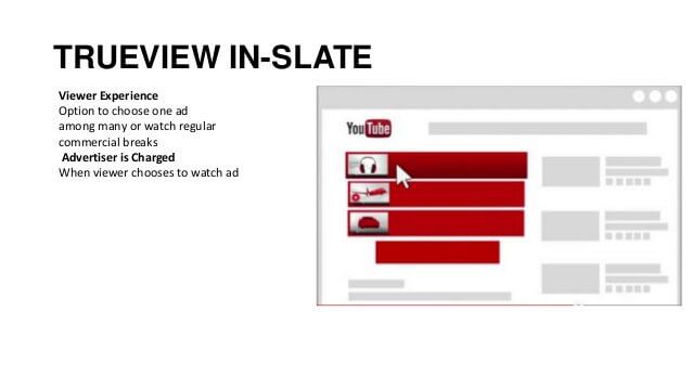 in-slate youtube video ads