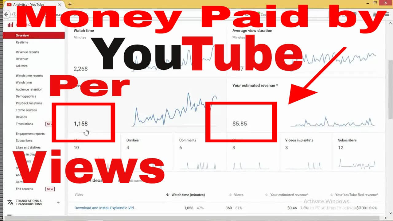 youtube paid