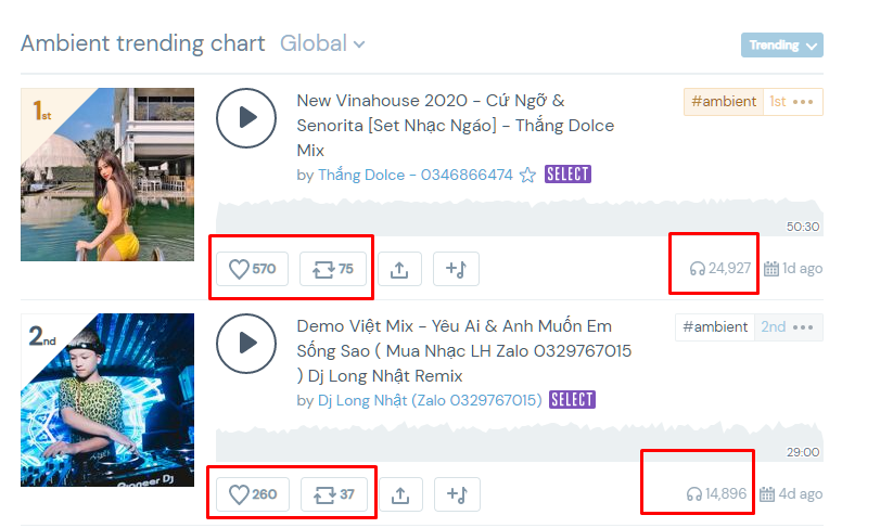 ambient trending chart on mixcloud
