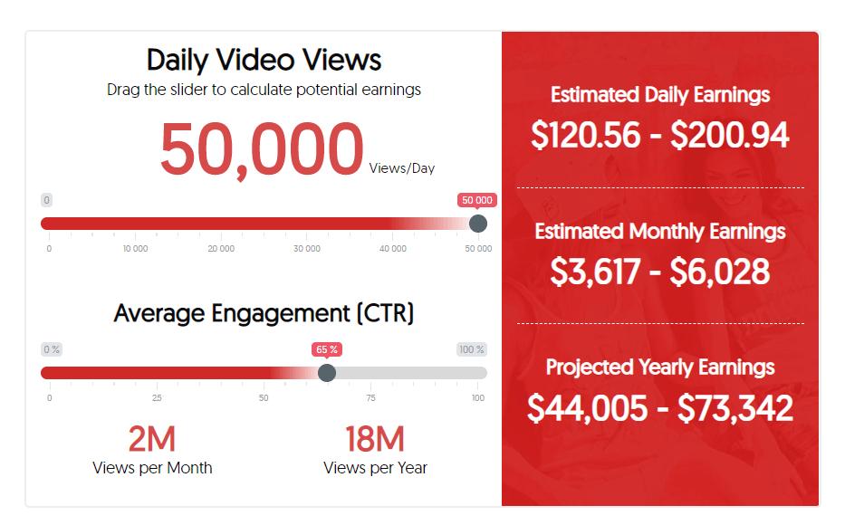 Average Earning of Popular Youtube Vloggers